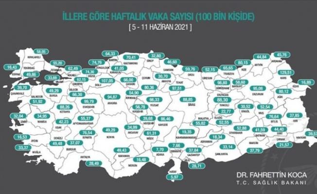 Yalova'da aşı sonrası vaka sayıları inişte