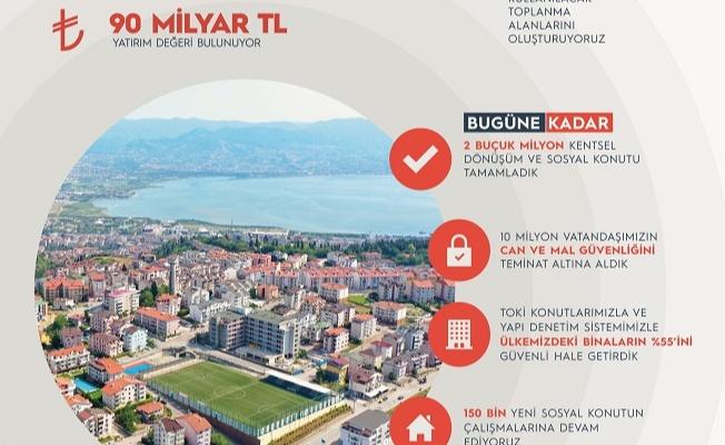 Cumhurbaşkanı Erdoğan, kentsel dönüşüm verilerini paylaştı